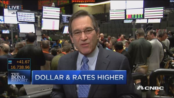 Santelli: Dollar & rates higher