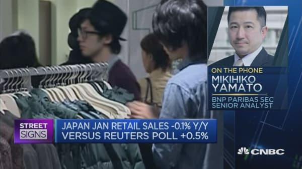 Japan Retail sales and industrial production data