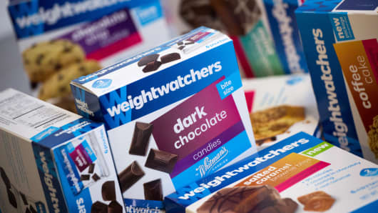 Weight Watchers International Inc. food products.