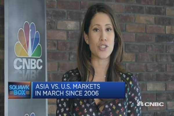 March Markets PKG