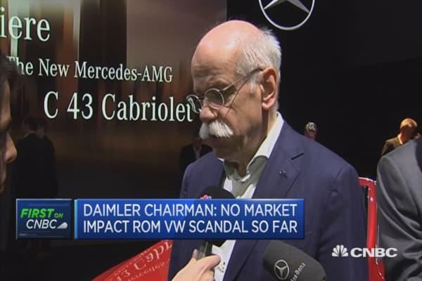Emissions scandal impacting Daimler