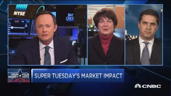 Super Tuesday's market impact