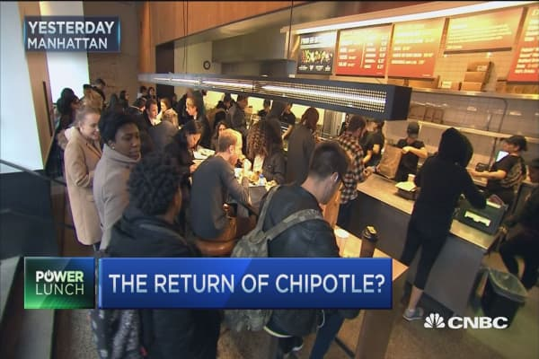 The Return of Chipotle?