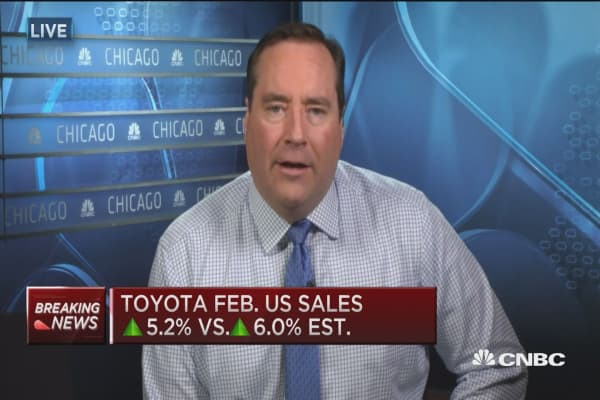 Toyota US sales up 5.2% in February