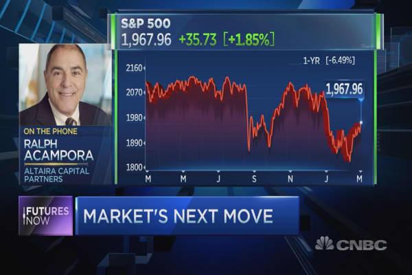 Bottom is in for stocks: Acampora