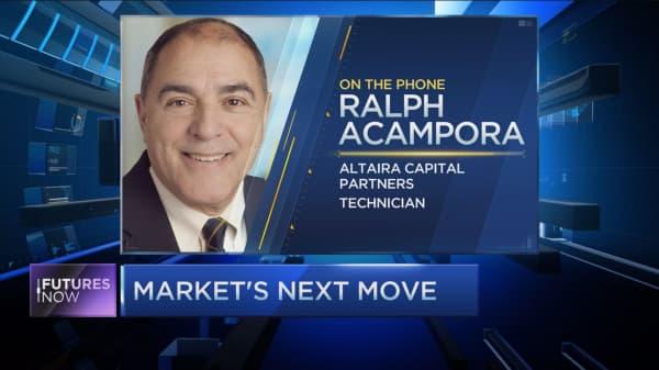 Stocks have hit a short-term bottom: Acampora