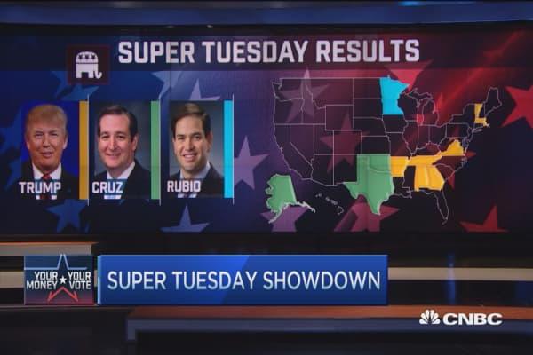 Big wins for Trump and Clinton