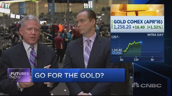 Gold rally to continue?