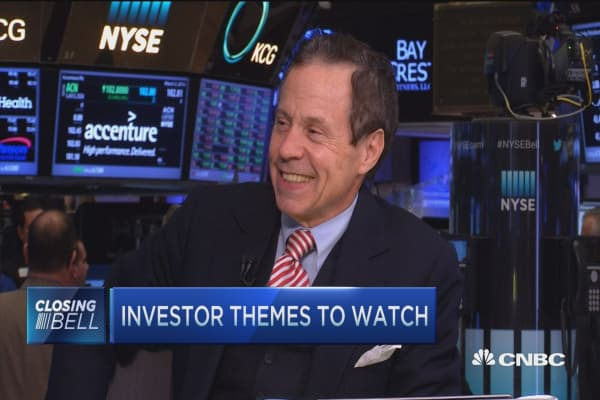 Investor themes to watch: Darst