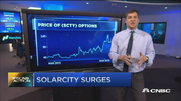 Options Action: Solarcity surges