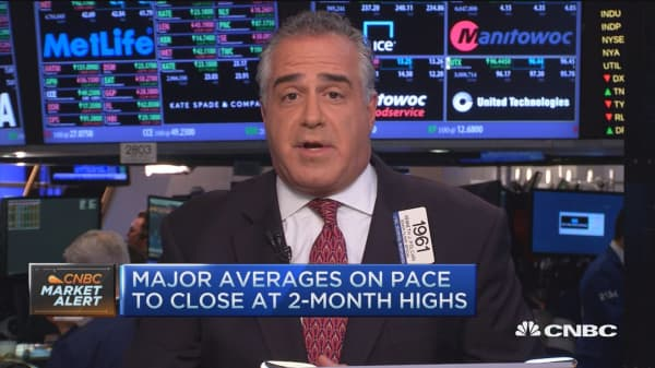 Closing Bell Exchange: In the eye of the Fed storm