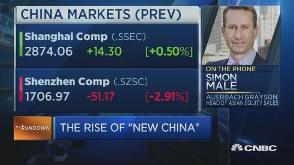 China growth target