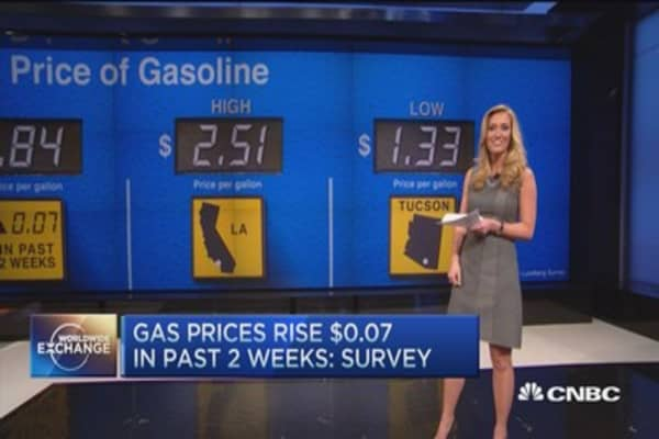 Gas Prices Tucson >> Tucson Gas Prices 2020 New Car Release Models