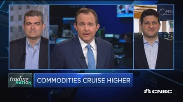 Commodities head fake: Pro
