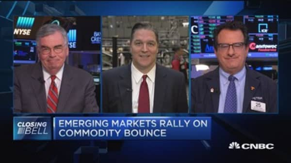 Closing Bell Exchange: Can the rally march on?