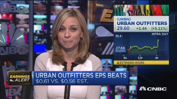 Urban Outfitters margin improvement