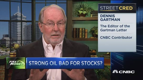 Gartman: Strong oil's correlation to stocks