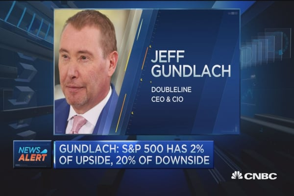 Gundlach: Gold to hit $1400