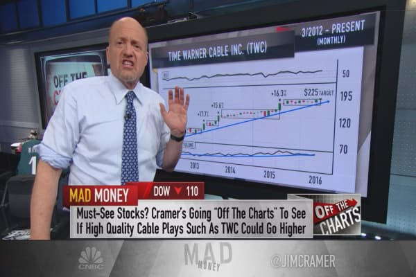 Cramer: Cord cutting fears could be exaggerated