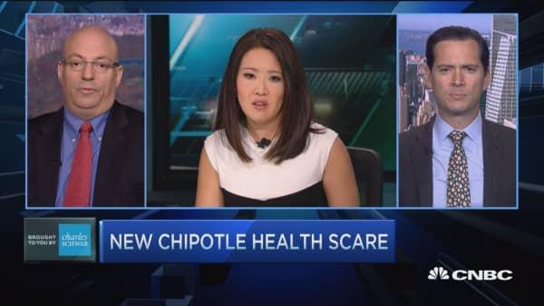 New Chipotle health scare