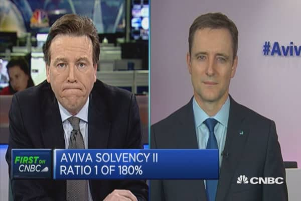 We are pleased with results: Aviva CEO