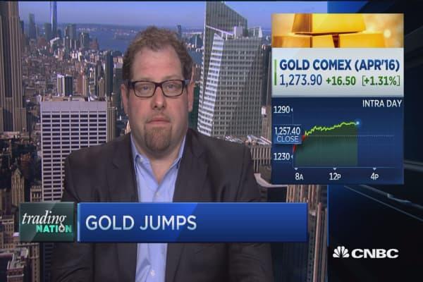 Investors like gold, buy here?