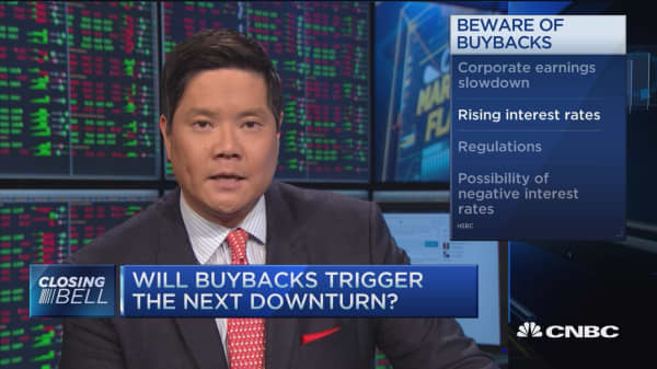 Beware of buybacks?