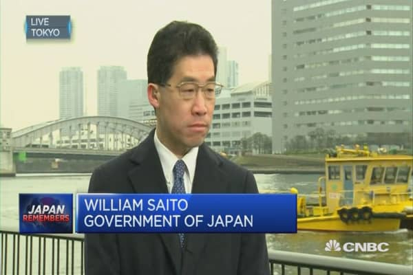 Recovery of Japan