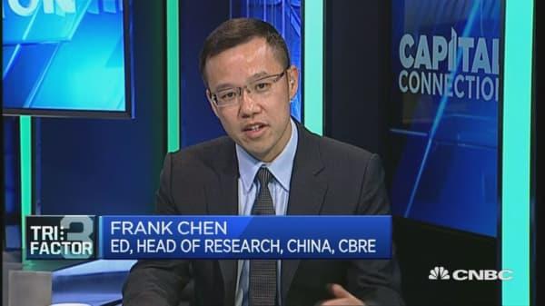 big risks for china property