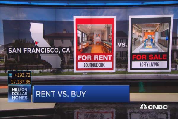 Rent or buy in San Francisco