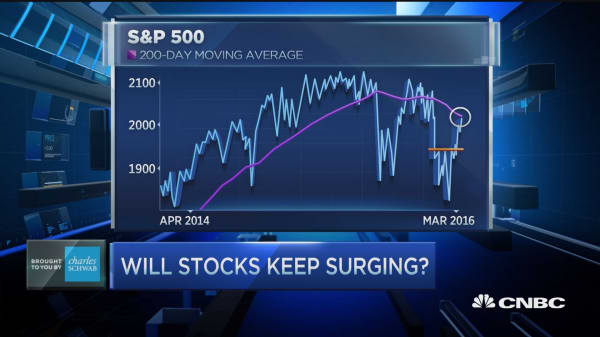 Trading Nation: Will stocks keep surging?