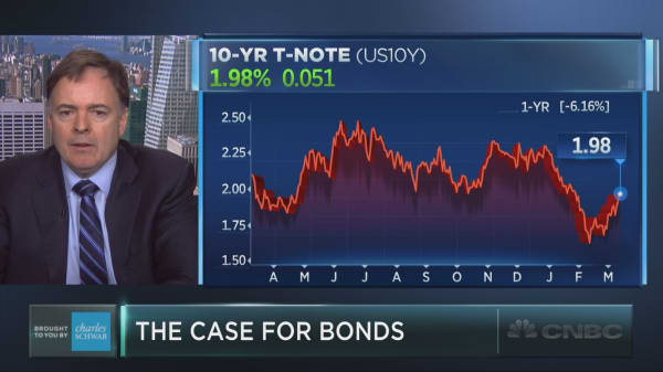 The case for buying bonds