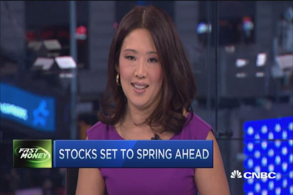 Stocks set to spring ahead: JD, OLED, LMT & WYNN
