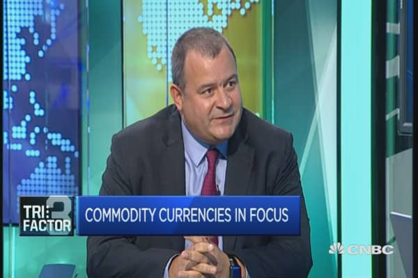 Commods currency watch : Aussie, Canadian, SA Rand
