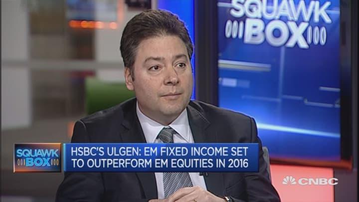 Hsbc Fixed Income