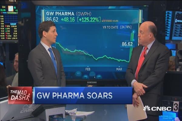 Cramer's Mad Dash: GW Pharma soars