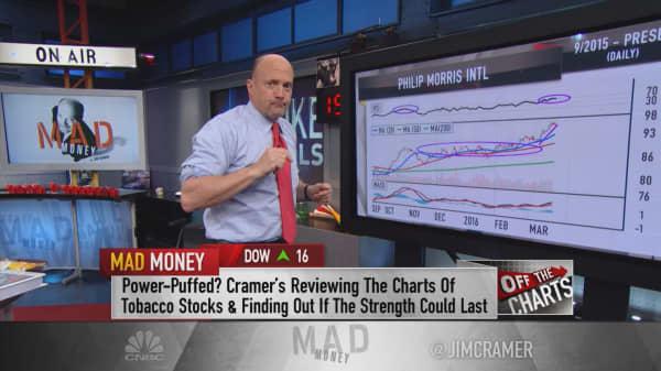 Cramer on tobacco: Stinking up your portfolio?