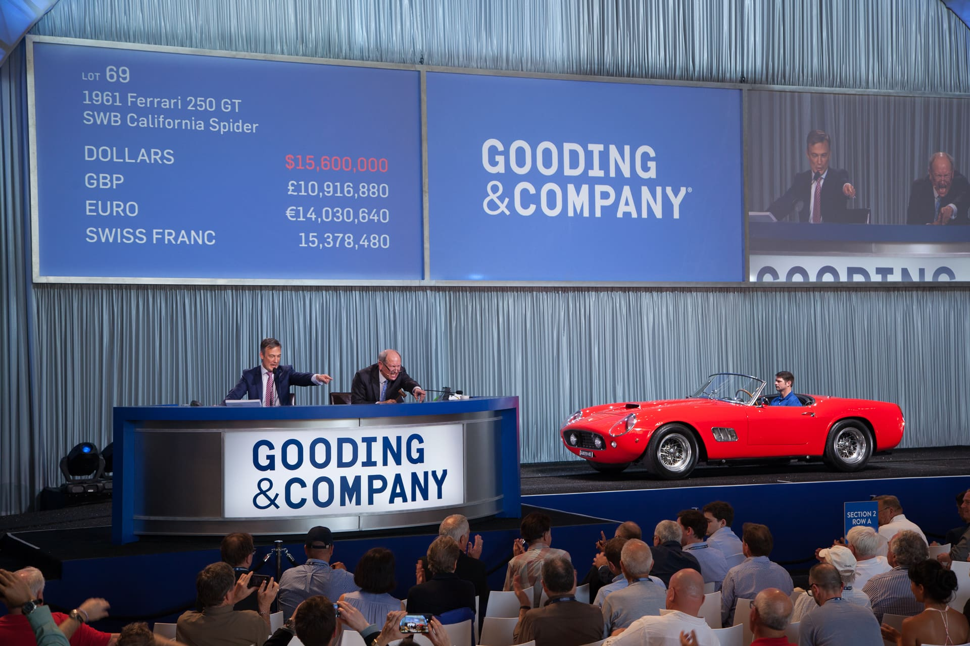 Luxury car sales in the fast lane?