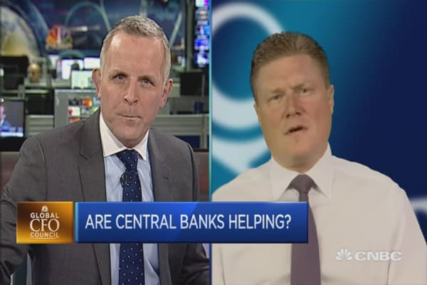 Is central bank policy helping or harming business?