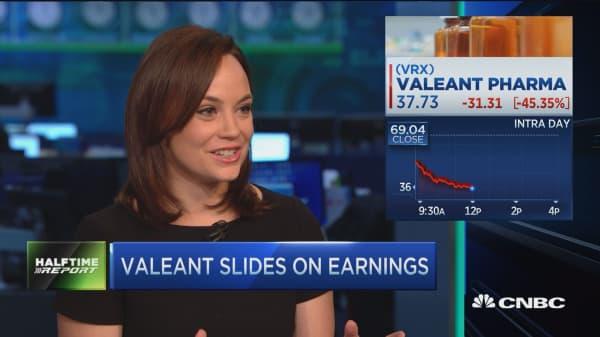 Valeant's worst day ever