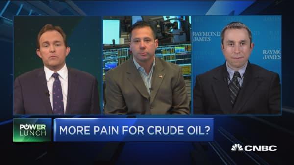 Lower oil before we go higher: Pro