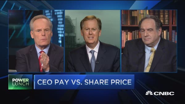 CEO pay vs. share price