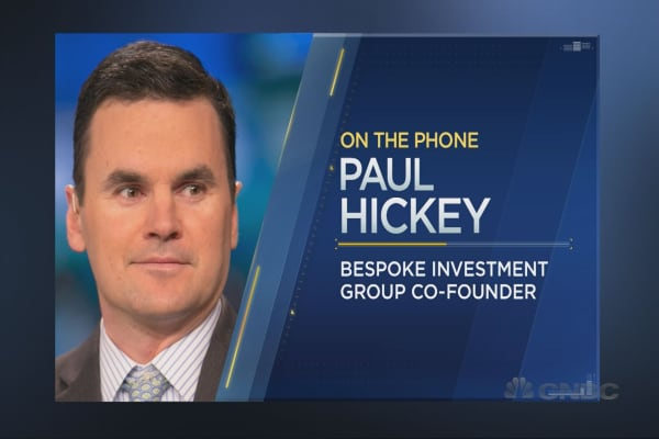 Hickey: Stocks are becoming overbought