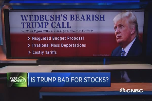 Trump will be catastrophic for stocks: Wedbush