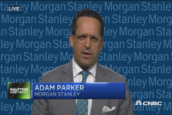 Parker: Recession risk rising
