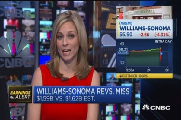 Williams-Sonoma shares down after earnings