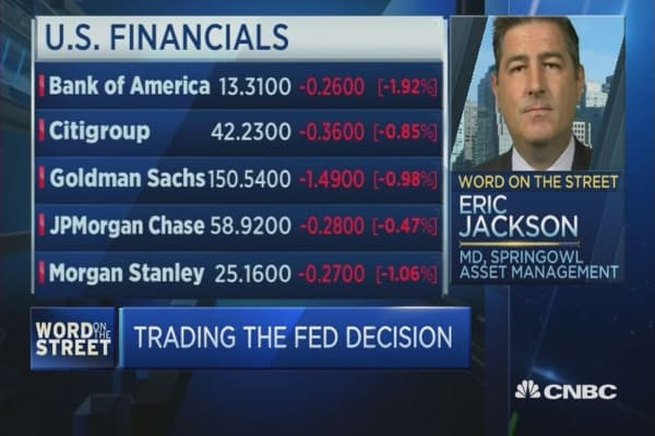 Trading the fed decision