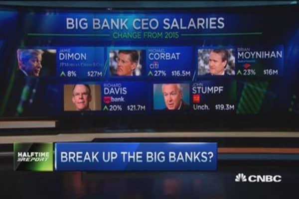 JPMorgan & Citi: Should they breakup?