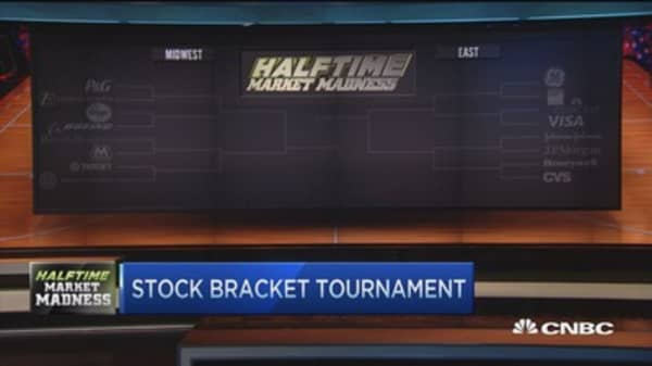 Market madness stock bracket tournament