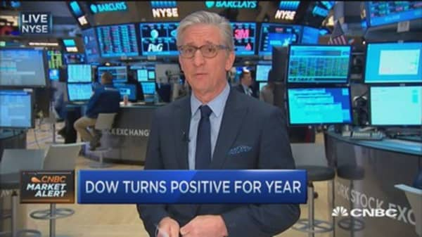 Dow turns positive for the year